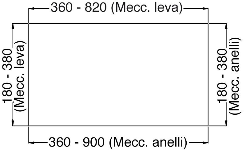 modulo 400 (4)