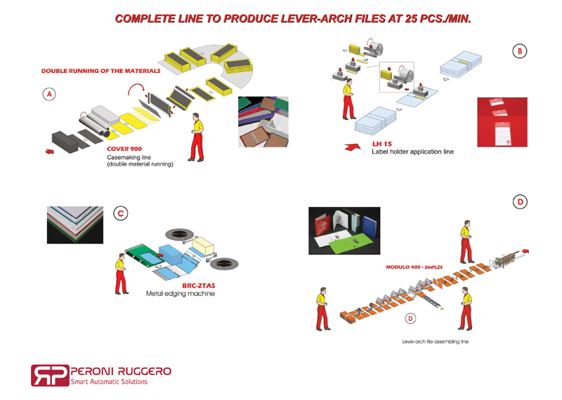 1-Complete line to produce LEVER-ARCH FILES at 25 pcs-800x570