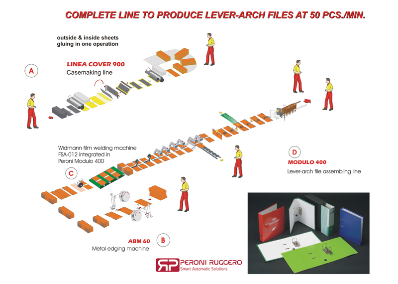 1-Complete line to produce LEVER-ARCH FILES at 50 pc-800x570